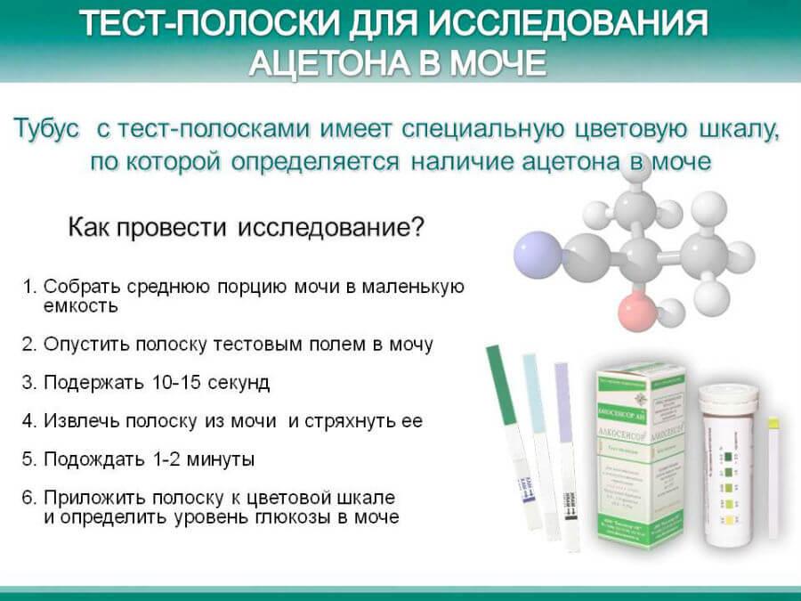Тест-полоски на ацетон